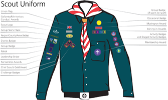 Scout uniform badge placement